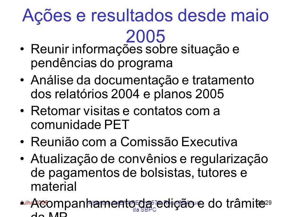 Julho 2005Abertura do ENAPET na 57a. Reunião Anual da SBPC 28/29 Ações e resultados desde maio 2005 Reunir informações sobre situação e pendências do