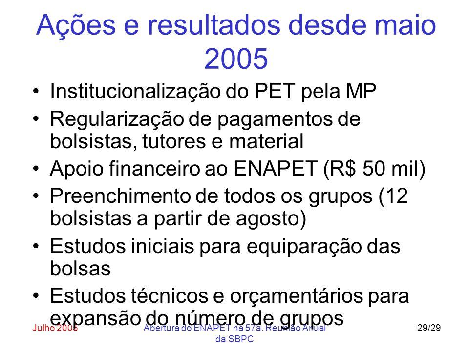 Julho 2005Abertura do ENAPET na 57a. Reunião Anual da SBPC 29/29 Ações e resultados desde maio 2005 Institucionalização do PET pela MP Regularização d
