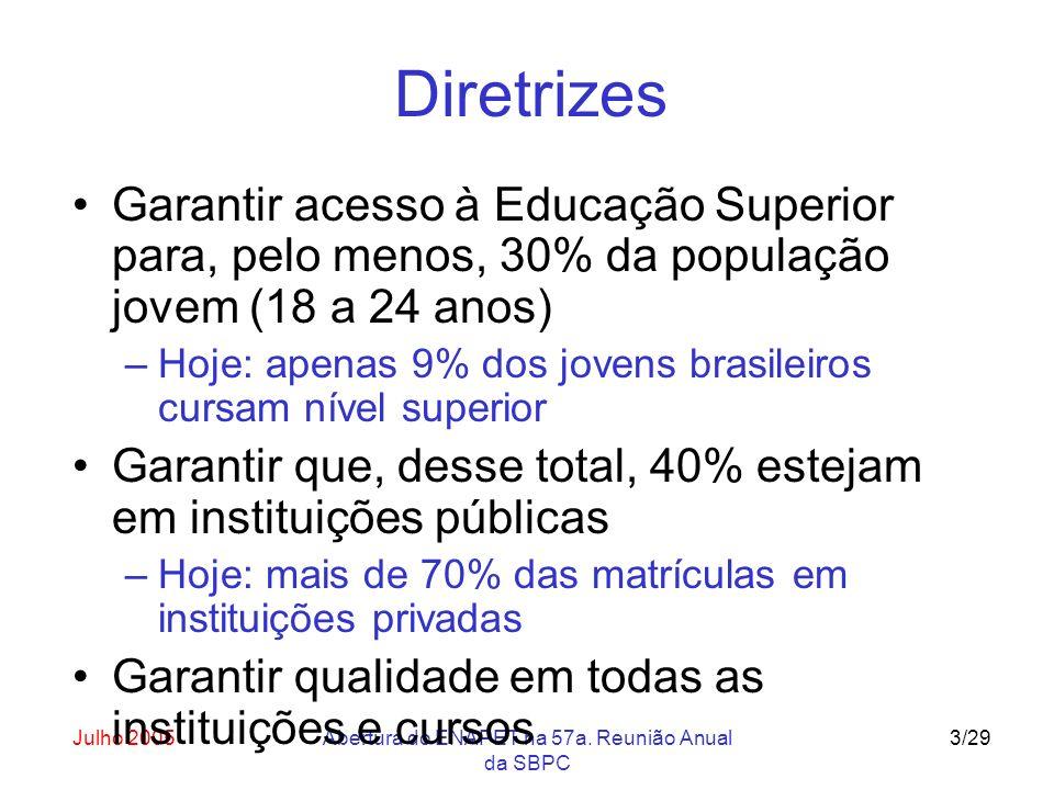 Julho 2005Abertura do ENAPET na 57a. Reunião Anual da SBPC 3/29 Diretrizes Garantir acesso à Educação Superior para, pelo menos, 30% da população jove