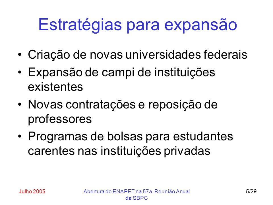 Julho 2005Abertura do ENAPET na 57a. Reunião Anual da SBPC 5/29 Estratégias para expansão Criação de novas universidades federais Expansão de campi de