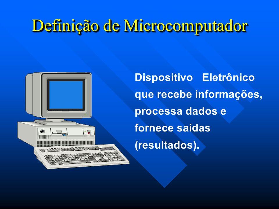 Periféricos de Saída Periféricos de Saída : como a informação sai do equipamento Dispositivos de saída convertem sinais digitais internamente armazenados para formas compreensíveis externamente.