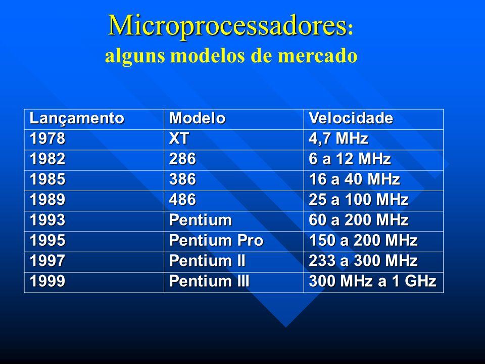 LançamentoModeloVelocidade 1978XT 4,7 MHz 1982286 6 a 12 MHz 1985386 16 a 40 MHz 1989486 25 a 100 MHz 1993Pentium 60 a 200 MHz 1995 Pentium Pro 150 a