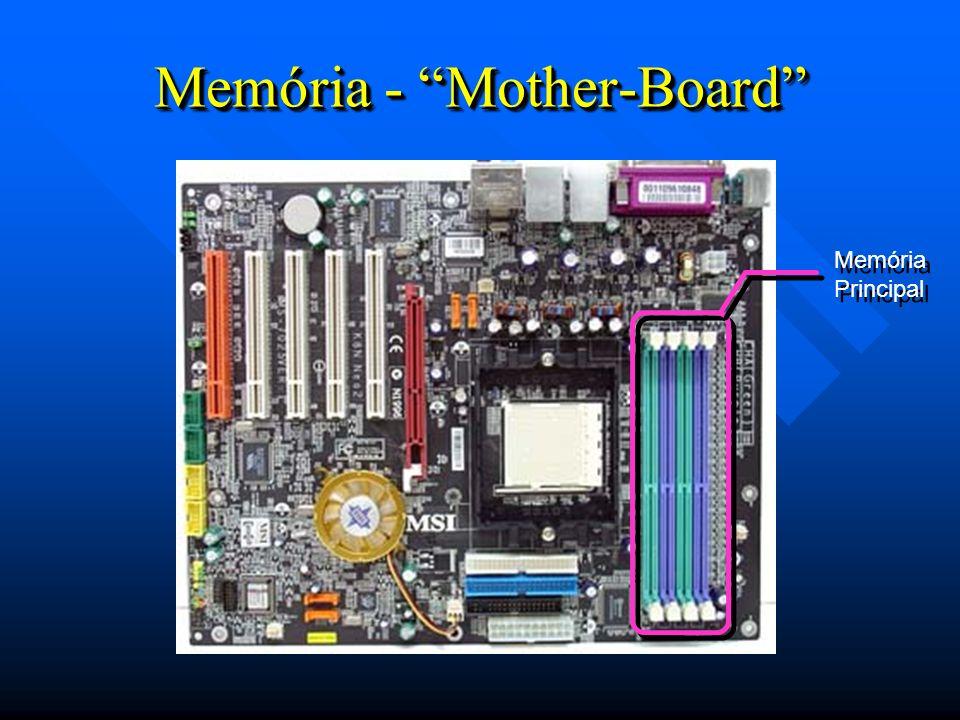 Memória - Mother-Board Memória Principal Memória Principal
