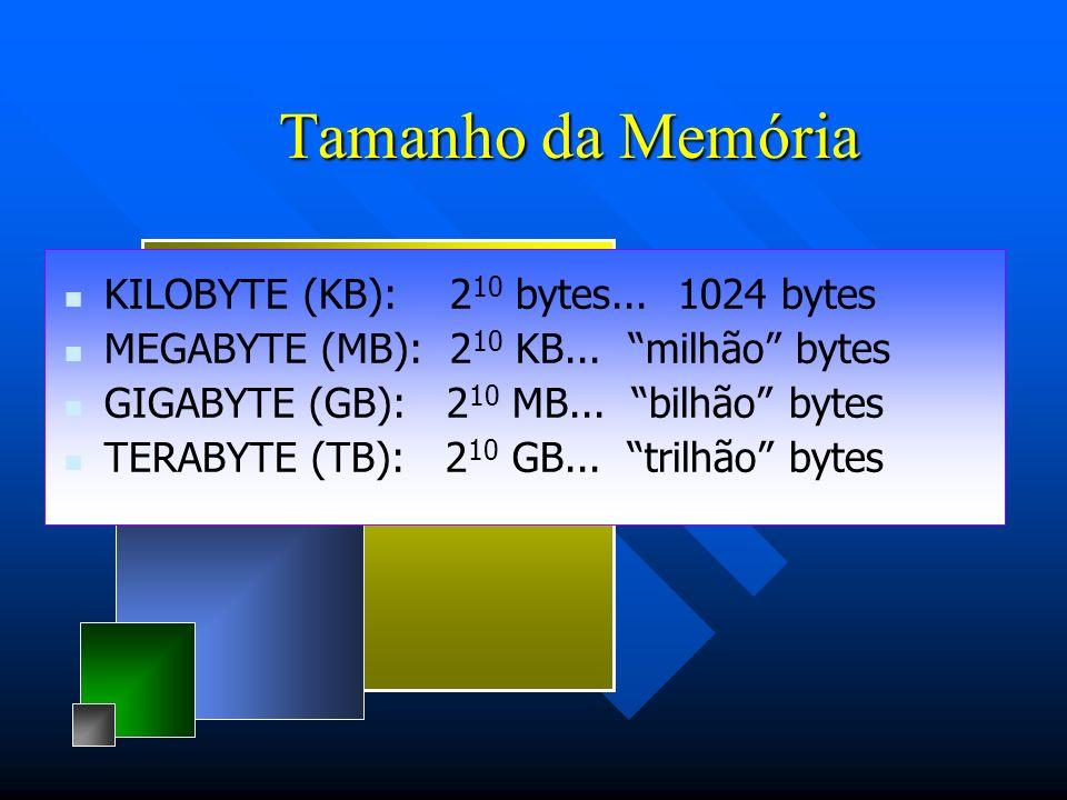 Tamanho da Memória KILOBYTE (KB): 2 10 bytes... 1024 bytes MEGABYTE (MB): 2 10 KB... milhão bytes GIGABYTE (GB): 2 10 MB... bilhão bytes TERABYTE (TB)