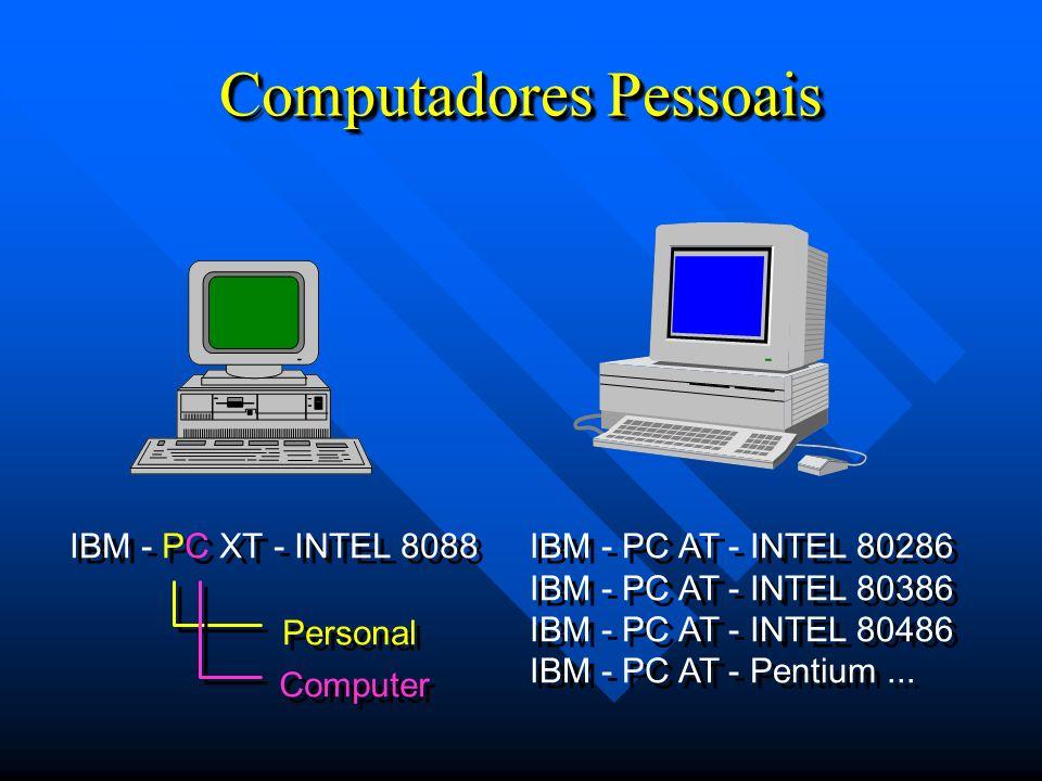 Tamanho da Memória KILOBYTE (KB): 2 10 bytes...1024 bytes MEGABYTE (MB): 2 10 KB...