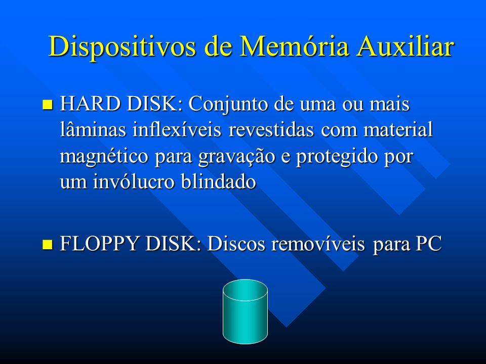 Dispositivos de Memória Auxiliar HARD DISK: Conjunto de uma ou mais lâminas inflexíveis revestidas com material magnético para gravação e protegido po
