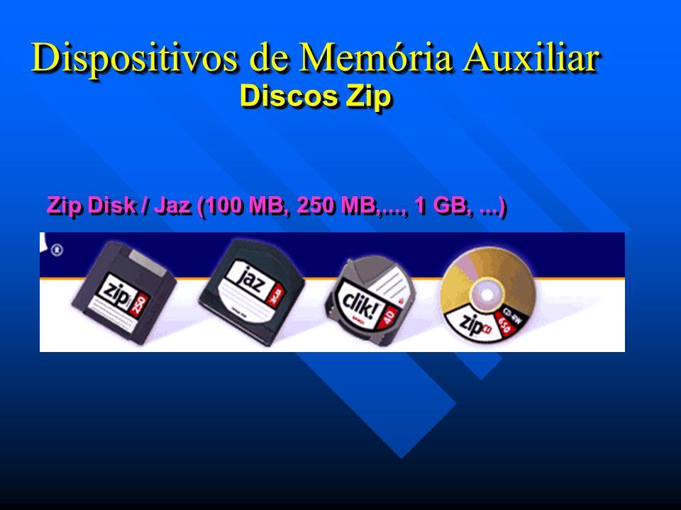 Dispositivos de Memória Auxiliar Discos Zip Zip Disk / Jaz (100 MB, 250 MB,..., 1 GB,...)