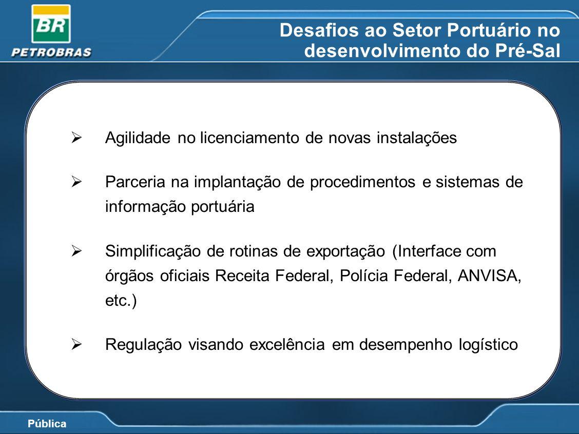 Pública Desafios ao Setor Portuário no desenvolvimento do Pré-Sal Agilidade no licenciamento de novas instalações Parceria na implantação de procedime