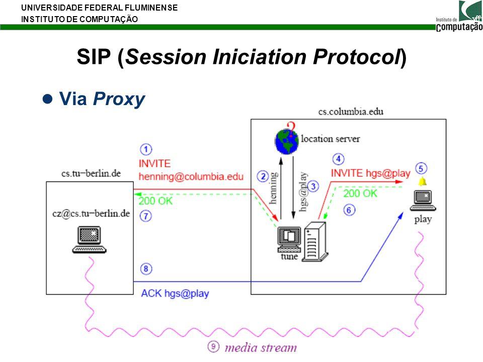 UNIVERSIDADE FEDERAL FLUMINENSE INSTITUTO DE COMPUTAÇÃO 14 SIP (Session Iniciation Protocol) Via Proxy