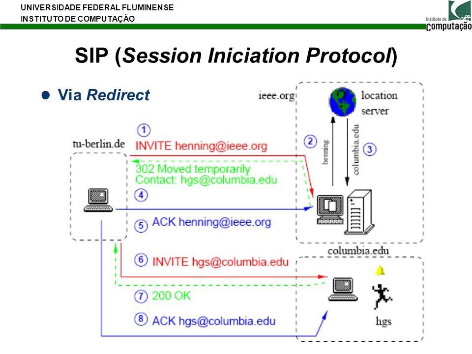 UNIVERSIDADE FEDERAL FLUMINENSE INSTITUTO DE COMPUTAÇÃO 15 SIP (Session Iniciation Protocol) Via Redirect