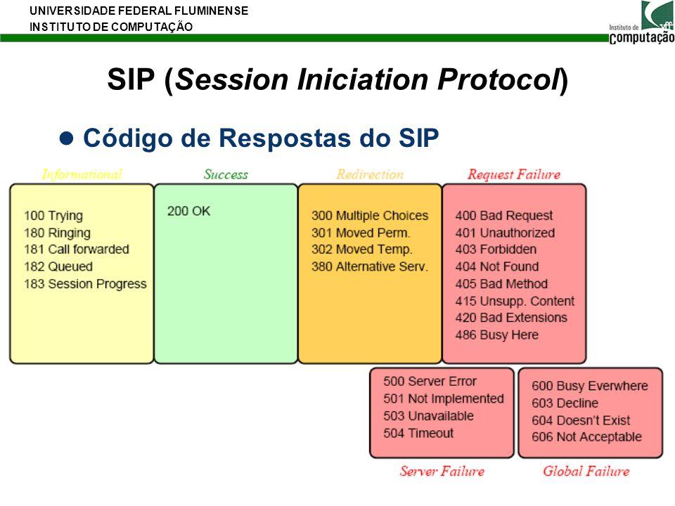 UNIVERSIDADE FEDERAL FLUMINENSE INSTITUTO DE COMPUTAÇÃO 19 SIP (Session Iniciation Protocol) Código de Respostas do SIP