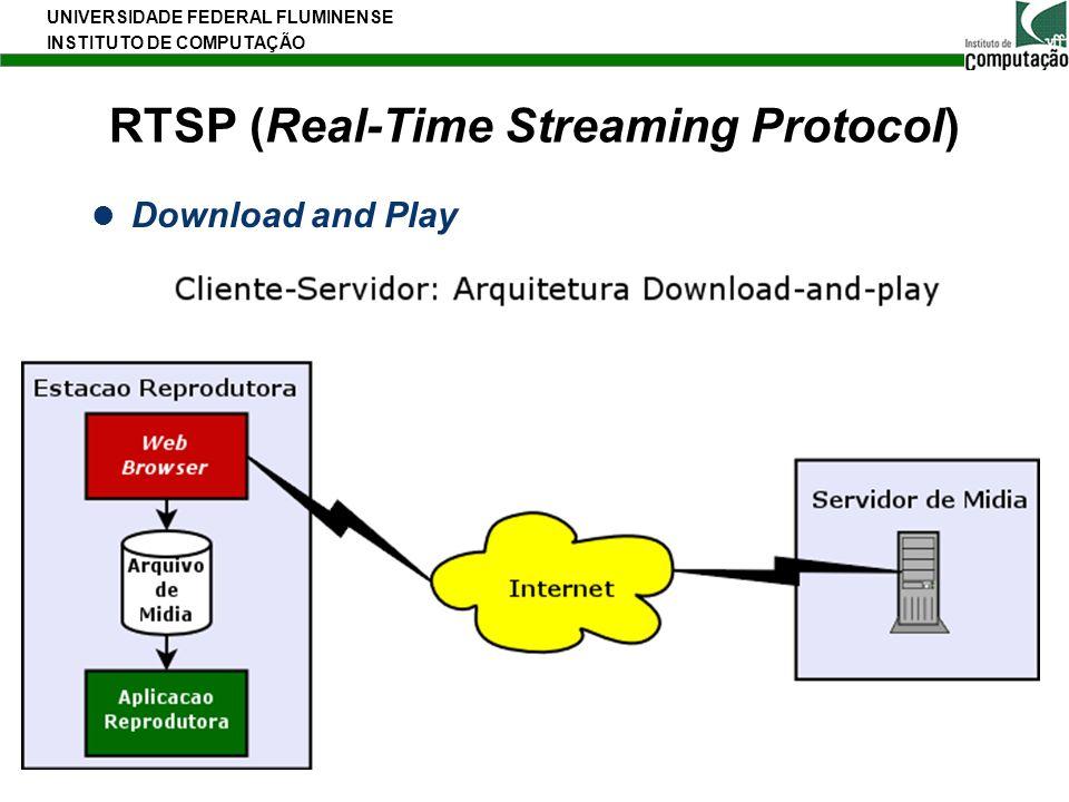 UNIVERSIDADE FEDERAL FLUMINENSE INSTITUTO DE COMPUTAÇÃO 21 RTSP (Real-Time Streaming Protocol) Download and Play