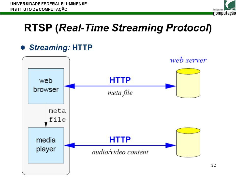 UNIVERSIDADE FEDERAL FLUMINENSE INSTITUTO DE COMPUTAÇÃO 22 RTSP (Real-Time Streaming Protocol) Streaming: HTTP