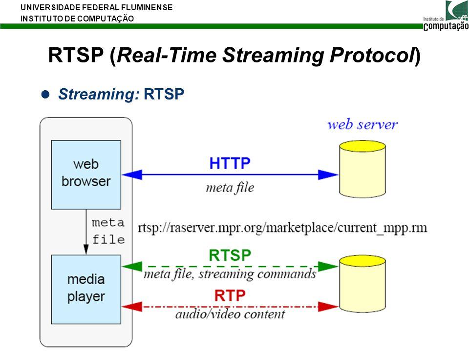 UNIVERSIDADE FEDERAL FLUMINENSE INSTITUTO DE COMPUTAÇÃO 23 RTSP (Real-Time Streaming Protocol) Streaming: RTSP