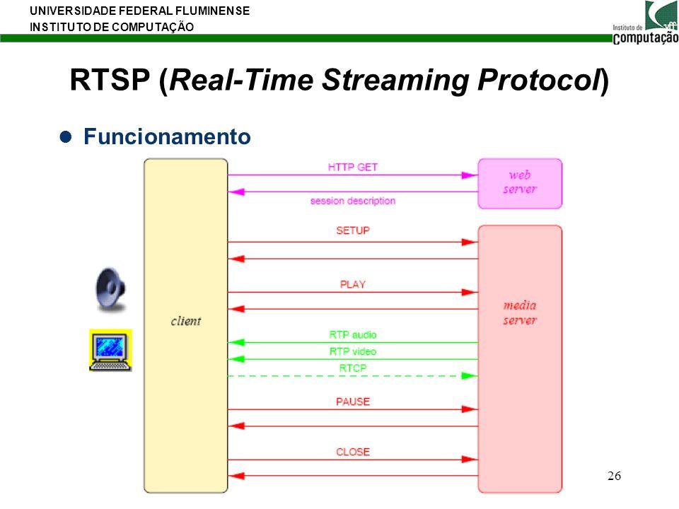 UNIVERSIDADE FEDERAL FLUMINENSE INSTITUTO DE COMPUTAÇÃO 26 RTSP (Real-Time Streaming Protocol) Funcionamento