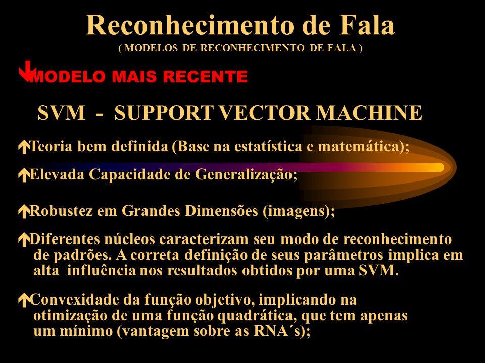 Reconhecimento de Fala ( MODELOS DE RECONHECIMENTO DE FALA ) ê MODELO MAIS RECENTE - SVM SUPPORT VECTOR MACHINE Método Baseado na Teoria de Vapnik (19