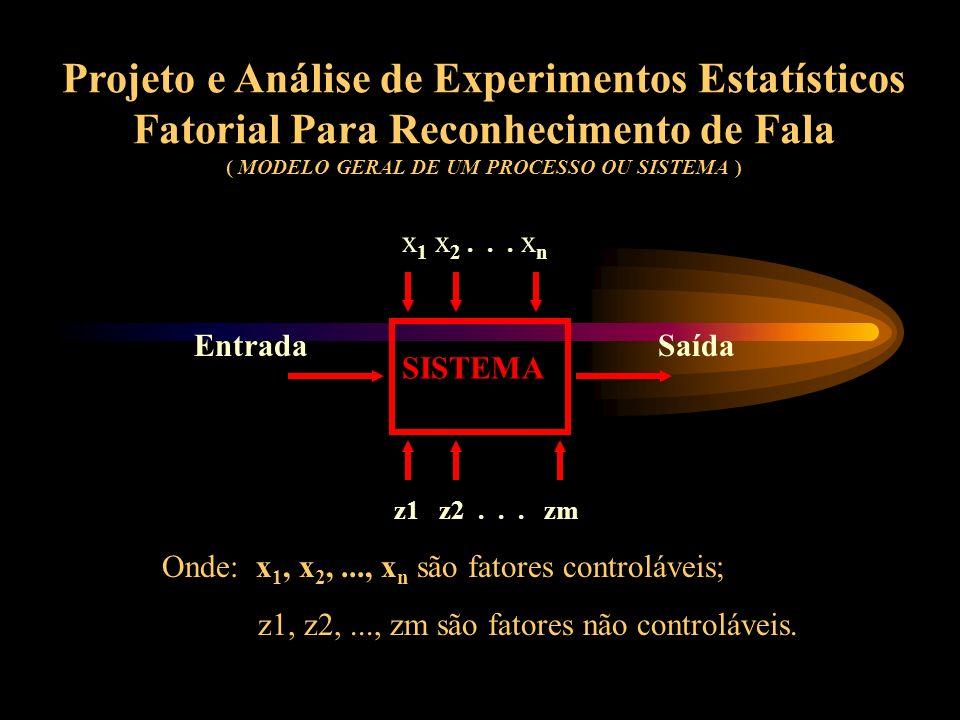 Projeto e Análise de Experimentos Estatísticos Fatorial Para Reconhecimento de Fala ( CONCEITO DE EXPERIMENTO ) Experimento Estatístico Literalmente: