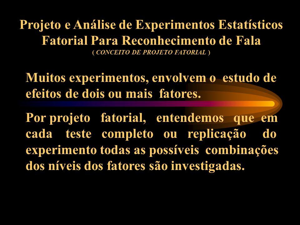 Onde: x 1, x 2,..., x n são fatores controláveis; z1, z2,..., zm são fatores não controláveis. Projeto e Análise de Experimentos Estatísticos Fatorial