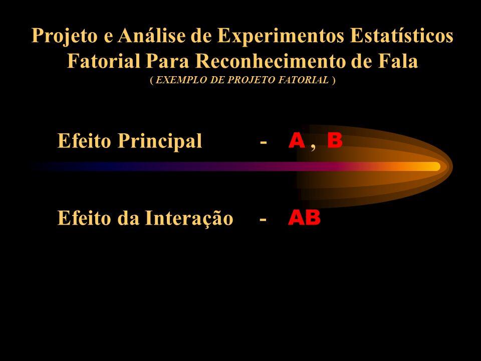 Projeto e Análise de Experimentos Estatísticos Fatorial Para Reconhecimento de Fala ( EXEMPLO DE PROJETO FATORIAL ) Exemplo: Seja A - Fator 1 com a ní