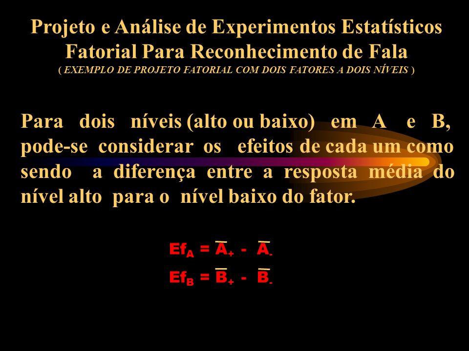 Projeto e Análise de Experimentos Estatísticos Fatorial Para Reconhecimento de Fala ( EXEMPLO DE PROJETO FATORIAL ) Efeito Principal - A, B Efeito da