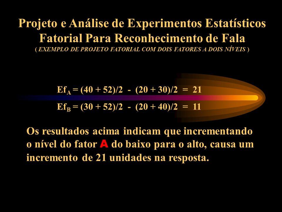Projeto e Análise de Experimentos Estatísticos Fatorial Para Reconhecimento de Fala ( EXEMPLO DE PROJETO FATORIAL COM DOIS FATORES A DOIS NÍVEIS ) Num