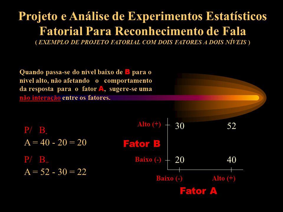 Projeto e Análise de Experimentos Estatísticos Fatorial Para Reconhecimento de Fala ( EXEMPLO DE PROJETO FATORIAL COM DOIS FATORES A DOIS NÍVEIS ) Ef