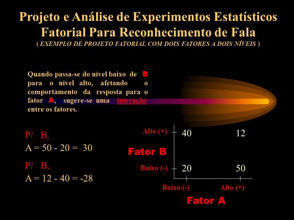 Projeto e Análise de Experimentos Estatísticos Fatorial Para Reconhecimento de Fala ( EXEMPLO DE PROJETO FATORIAL COM DOIS FATORES A DOIS NÍVEIS ) Qua