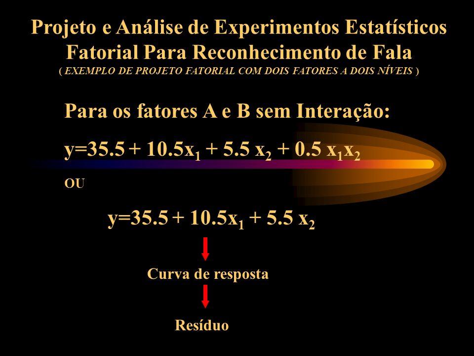 Projeto e Análise de Experimentos Estatísticos Fatorial Para Reconhecimento de Fala ( EXEMPLO DE PROJETO FATORIAL COM DOIS FATORES A DOIS NÍVEIS ) Sup