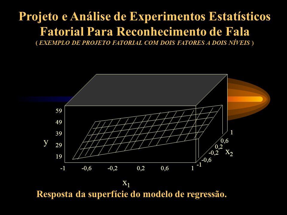 Projeto e Análise de Experimentos Estatísticos Fatorial Para Reconhecimento de Fala ( EXEMPLO DE PROJETO FATORIAL COM DOIS FATORES A DOIS NÍVEIS ) Par