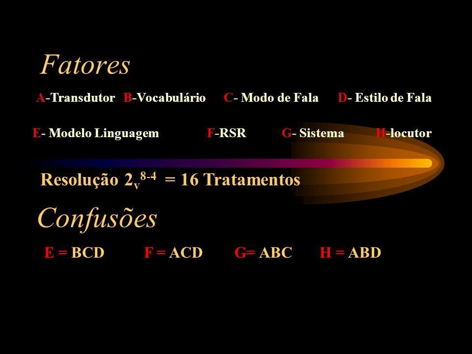 Projeto e Análise de Experimentos Estatísticos Fatorial Para Reconhecimento de Fala (2 k-p ) CONSIDERAÇÃO AO PROJETO FATORIAL PARA RECONHECIMENTO DE F
