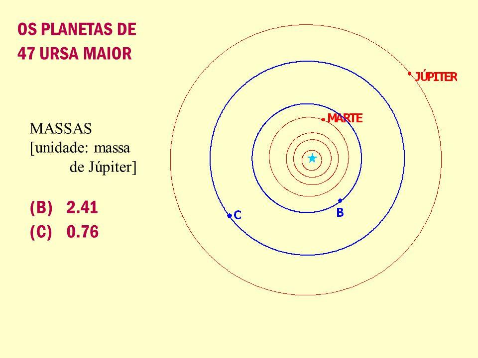 OS PLANETAS DE 47 URSA MAIOR MASSAS [unidade: massa de Júpiter] (B) 2.41 (C) 0.76