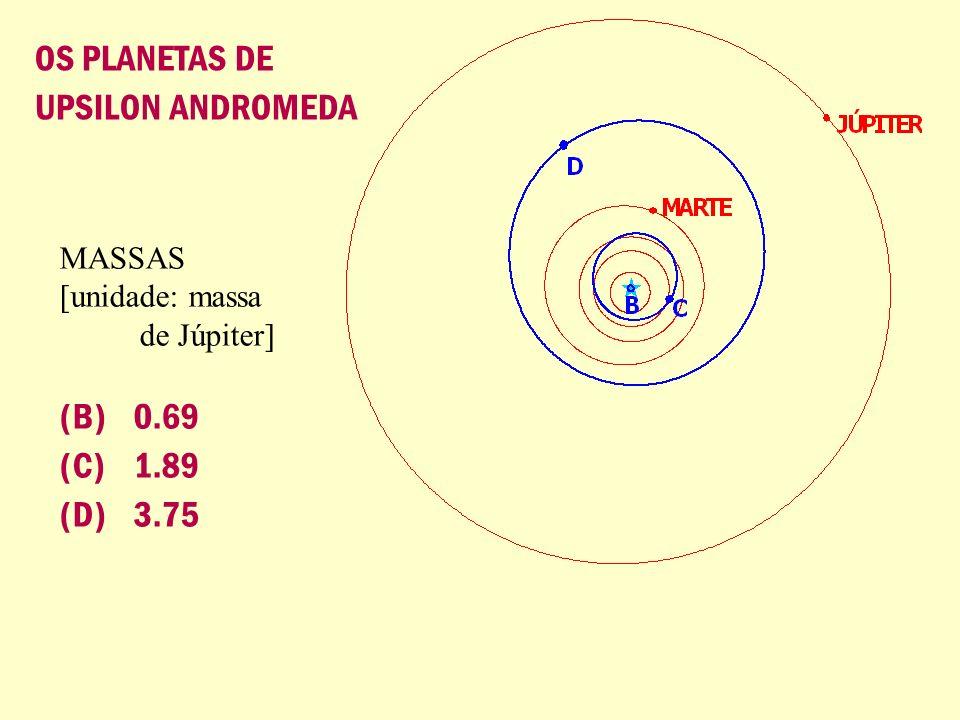 OS PLANETAS DE UPSILON ANDROMEDA MASSAS [unidade: massa de Júpiter] (B) 0.69 (C) 1.89 (D) 3.75