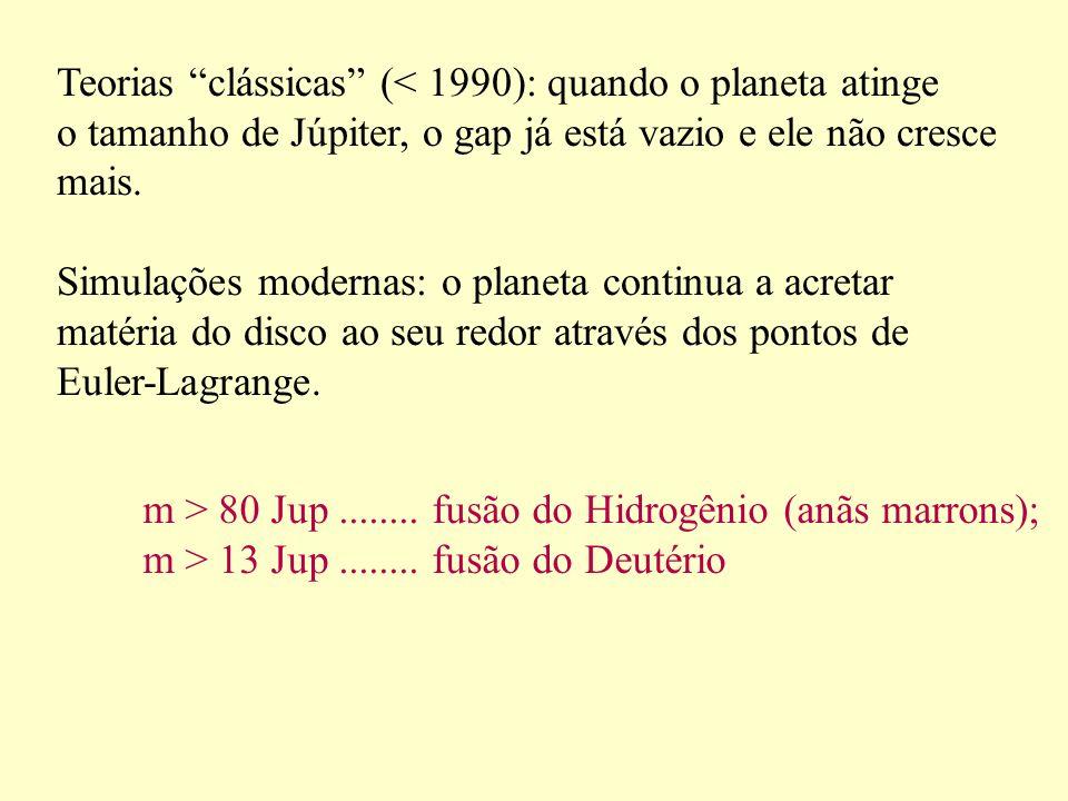 Teorias clássicas (< 1990): quando o planeta atinge o tamanho de Júpiter, o gap já está vazio e ele não cresce mais. Simulações modernas: o planeta co