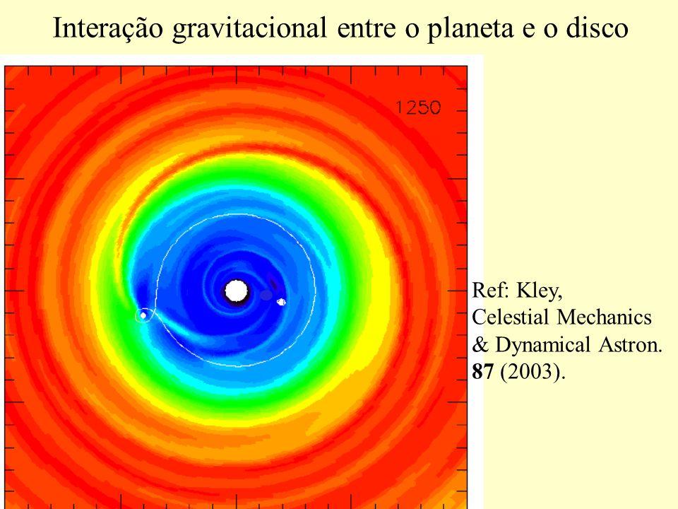 Interação gravitacional entre o planeta e o disco Ref: Kley, Celestial Mechanics & Dynamical Astron. 87 (2003).