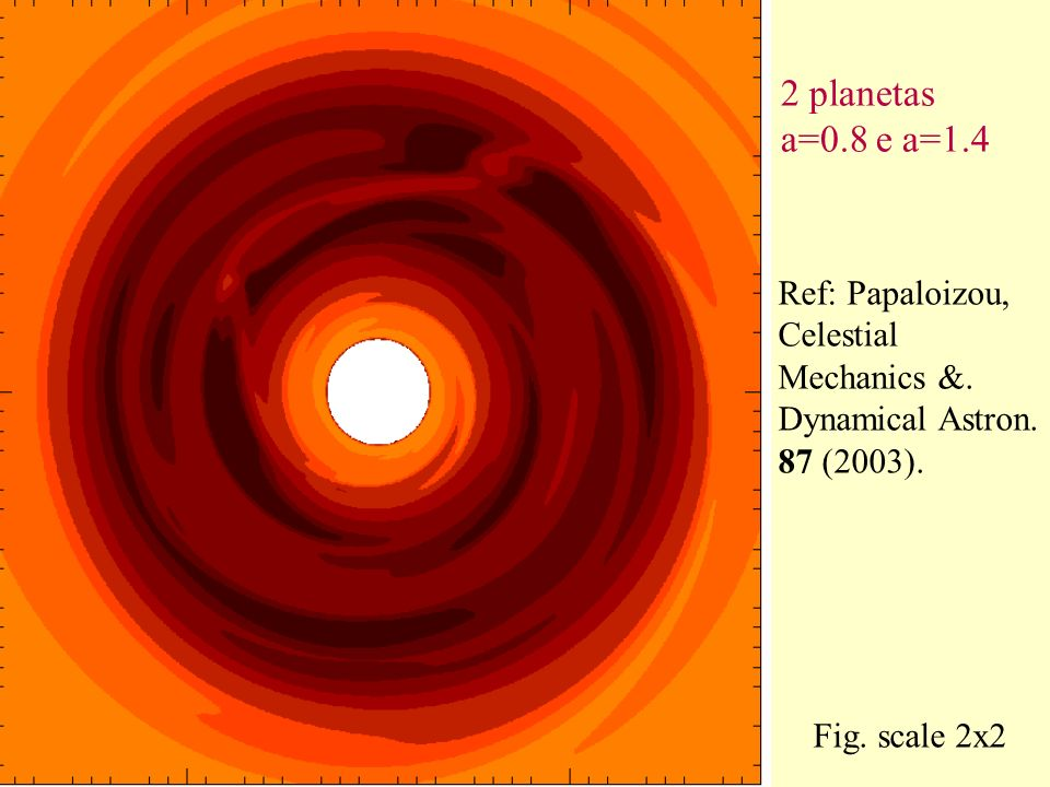 Ref: Papaloizou, Celestial Mechanics &. Dynamical Astron. 87 (2003). 2 planetas a=0.8 e a=1.4 Fig. scale 2x2