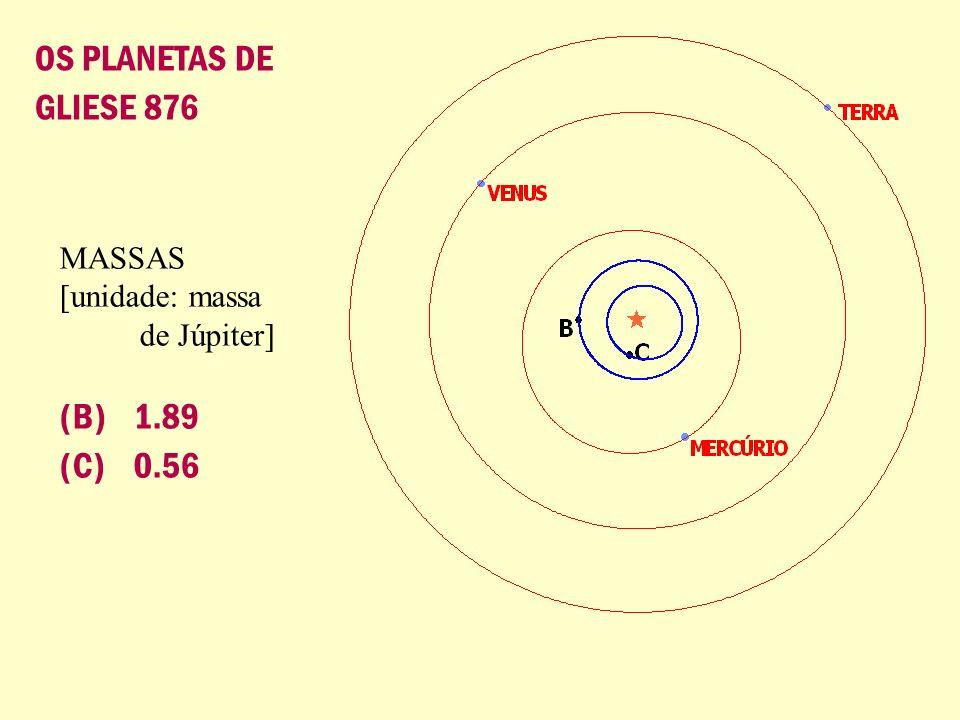 OS PLANETAS DE GLIESE 876 MASSAS [unidade: massa de Júpiter] (B) 1.89 (C) 0.56
