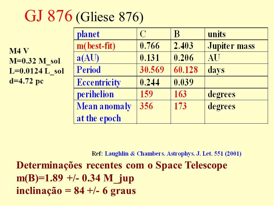 GJ 876 (Gliese 876) M4 V M=0.32 M_sol L=0.0124 L_sol d=4.72 pc Determinações recentes com o Space Telescope m(B)=1.89 +/- 0.34 M_jup inclinação = 84 +