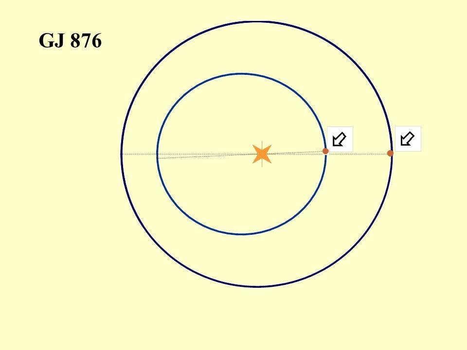 GJ 876