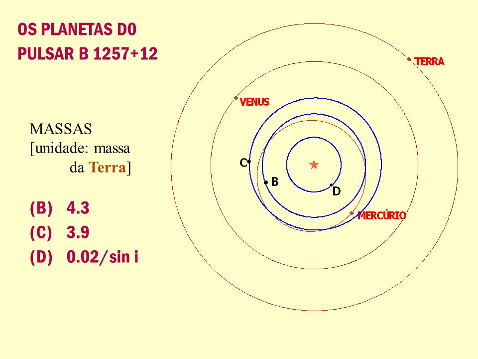 OS PLANETAS D0 PULSAR B 1257+12 MASSAS [unidade: massa da Terra] (B) 4.3 (C) 3.9 (D) 0.02/sin i