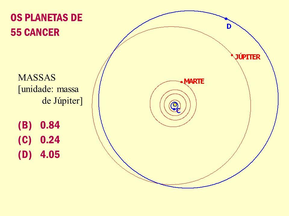 OS PLANETAS DE 55 CANCER MASSAS [unidade: massa de Júpiter] (B) 0.84 (C) 0.24 (D) 4.05