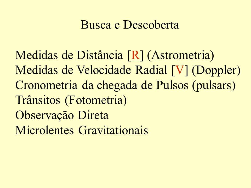 Busca e Descoberta Medidas de Distância [R] (Astrometria) Medidas de Velocidade Radial [V] (Doppler) Cronometria da chegada de Pulsos (pulsars) Trânsi