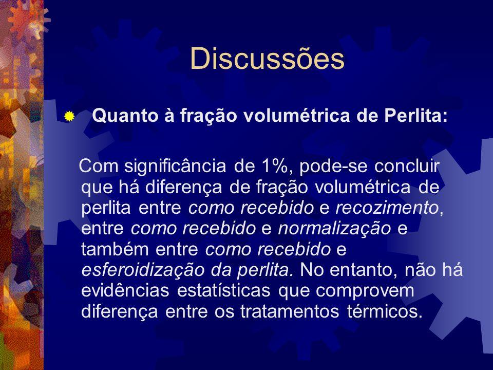 Discussões Quanto à fração volumétrica de Perlita: Com significância de 1%, pode-se concluir que há diferença de fração volumétrica de perlita entre c