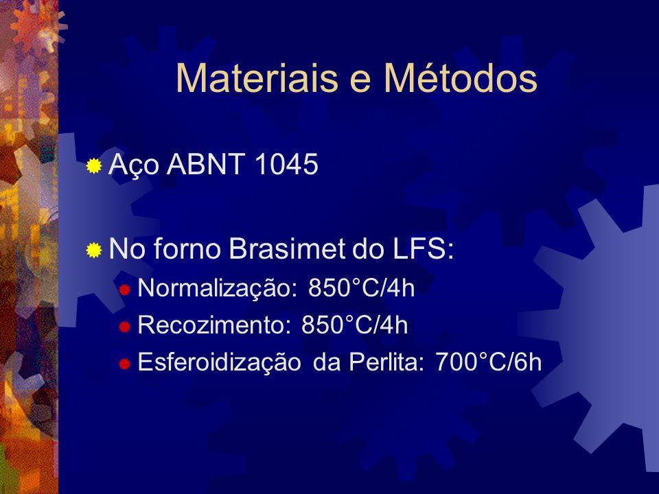 Materiais e Métodos Aço ABNT 1045 No forno Brasimet do LFS: Normalização: 850°C/4h Recozimento: 850°C/4h Esferoidização da Perlita: 700°C/6h