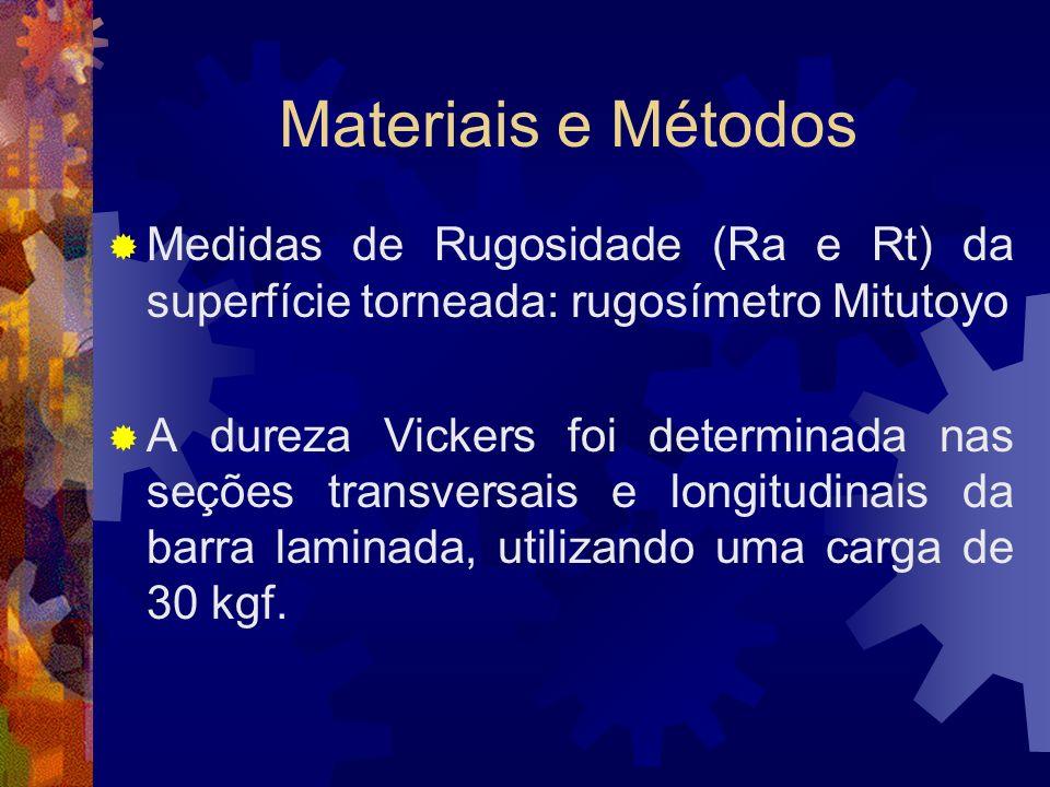 Materiais e Métodos Medidas de Rugosidade (Ra e Rt) da superfície torneada: rugosímetro Mitutoyo A dureza Vickers foi determinada nas seções transvers