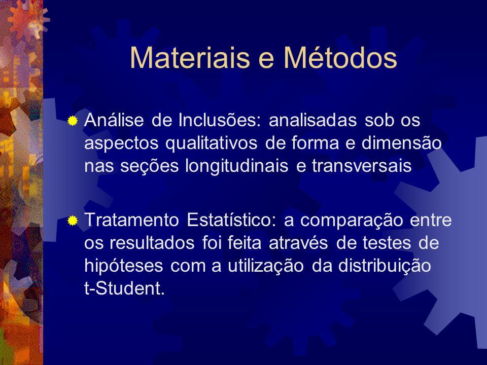 Materiais e Métodos Análise de Inclusões: analisadas sob os aspectos qualitativos de forma e dimensão nas seções longitudinais e transversais Tratamen