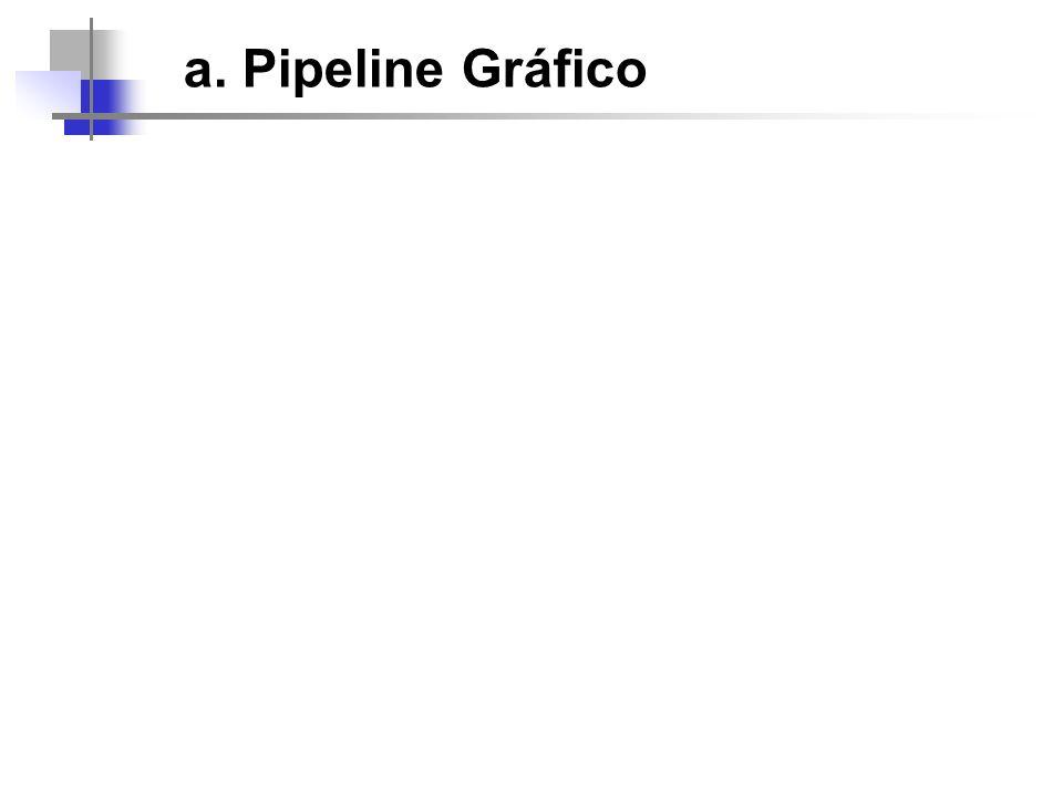 Pipeline Gráfico - Pipeline / Estágios - Gargalo - Otimização - Tipos de Processamento Paralelo referência Real Time Rendering – Second Edition Akenine-Möller, Haines