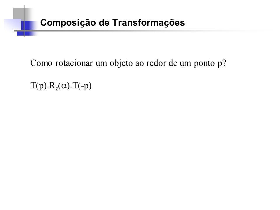 Composição de Transformações Como rotacionar um objeto ao redor de um ponto p? T(p).R z ( ).T(-p)