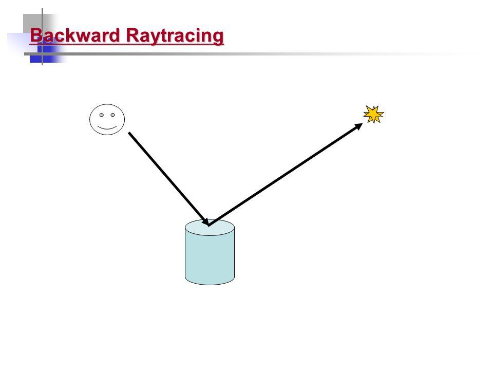 Backward Raytracing