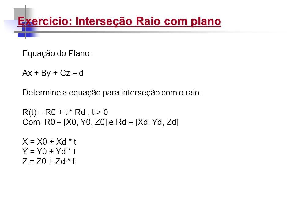 Exercício: Interseção Raio com plano Equação do Plano: Ax + By + Cz = d Determine a equação para interseção com o raio: R(t) = R0 + t * Rd, t > 0 Com