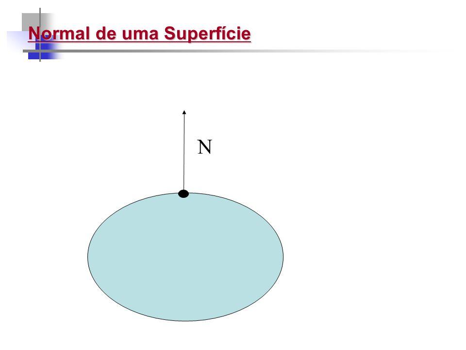 Normal de uma Superfície N